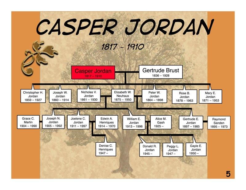 Casper Jordan Family
