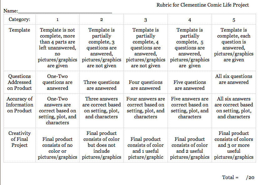 project based rubric